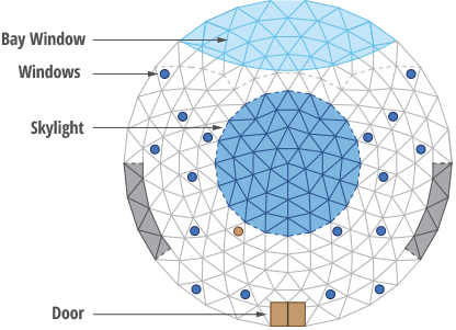 glamping-domes-top-view-diagram